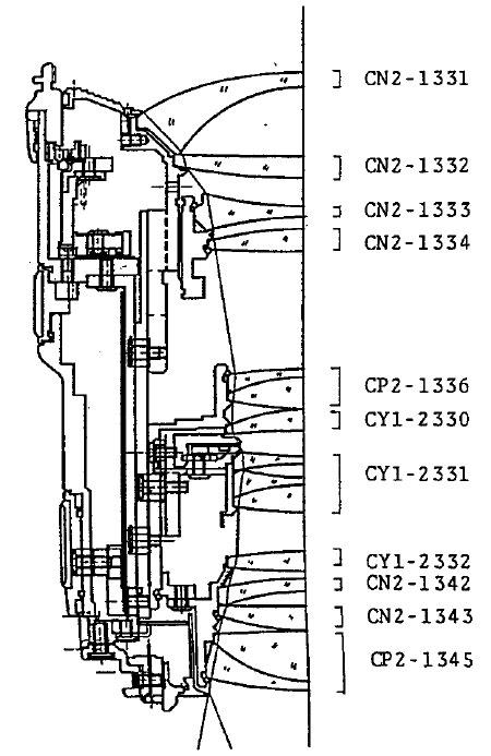 Оптическая схема и расположение линз в объективе Canon EF 20-35mm F2.8 L
