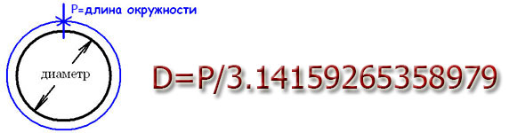формула диаметра круга по длине окружности калькулятор онлайн