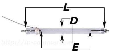Размеры импульсных ламп для вспышек