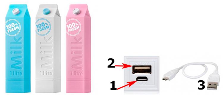 Портативнаое зарядное устройство iPower Milk назначение разъемов USB